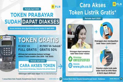 Photo of Listrik Gratis Hanya Untuk Penerima Subsidi