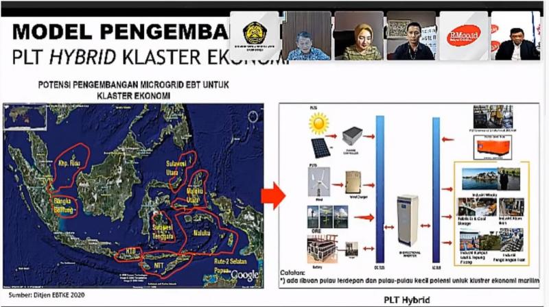 Sasar Klaster Ekonomi Maritim, Kementerian ESDM Kembangkan Microgrid